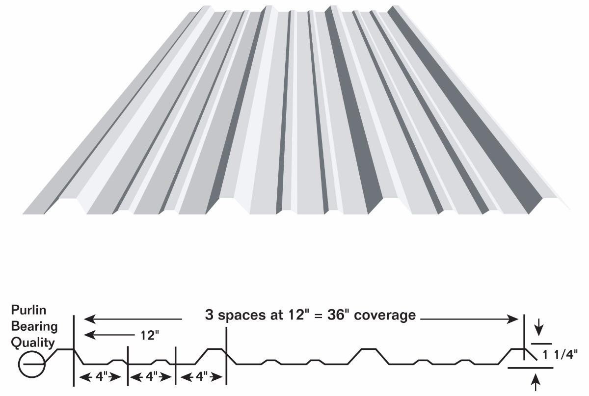 Pbr Metal Roofing Reed S Metals